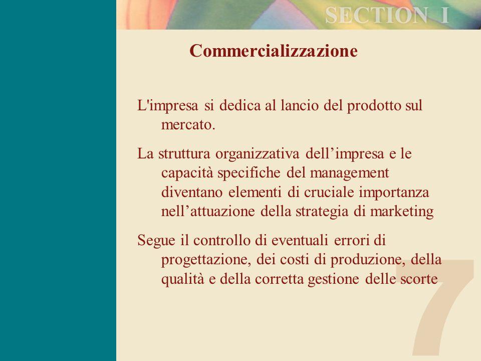 7 Commercializzazione L impresa si dedica al lancio del prodotto sul mercato.