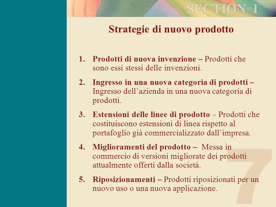 7 Strategie di nuovo prodotto 1.Prodotti di nuova invenzione – Prodotti che sono essi stessi delle invenzioni.