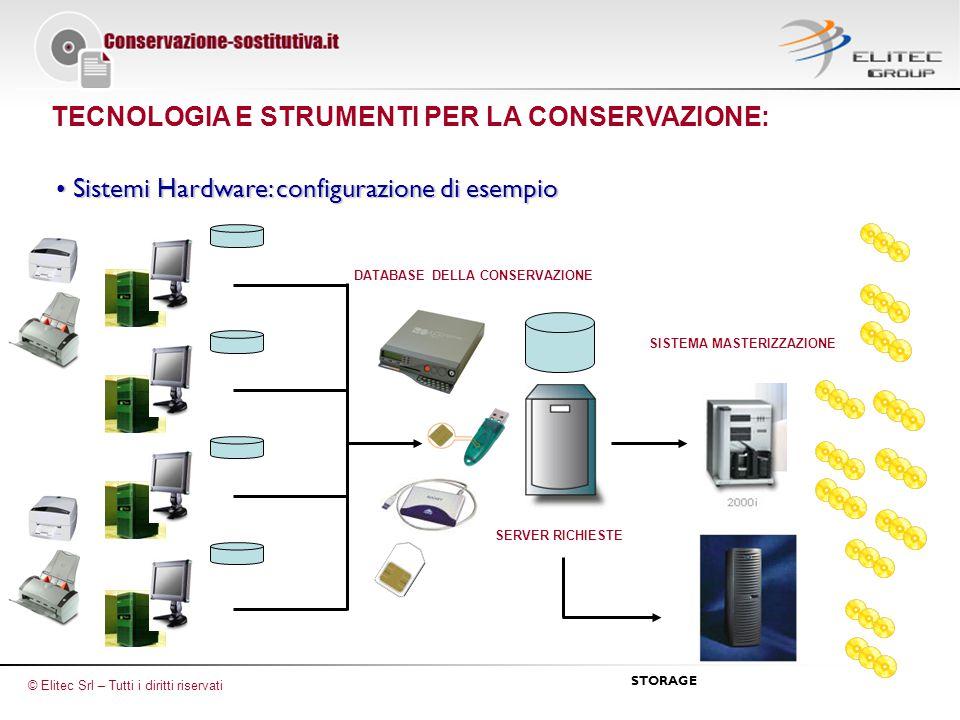 TECNOLOGIA E STRUMENTI PER LA CONSERVAZIONE: Sistemi Hardware: configurazione di esempio Sistemi Hardware: configurazione di esempio DATABASE DELLA CONSERVAZIONE SERVER RICHIESTE SISTEMA MASTERIZZAZIONE STORAGE © Elitec Srl – Tutti i diritti riservati