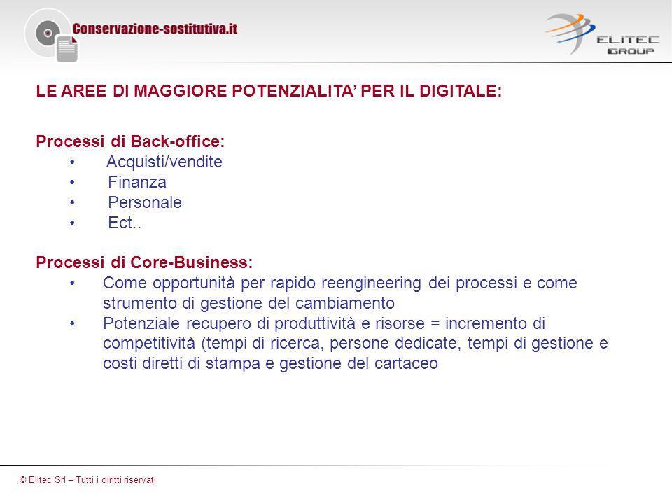 LE AREE DI MAGGIORE POTENZIALITA' PER IL DIGITALE: Processi di Back-office: Acquisti/vendite Finanza Personale Ect..