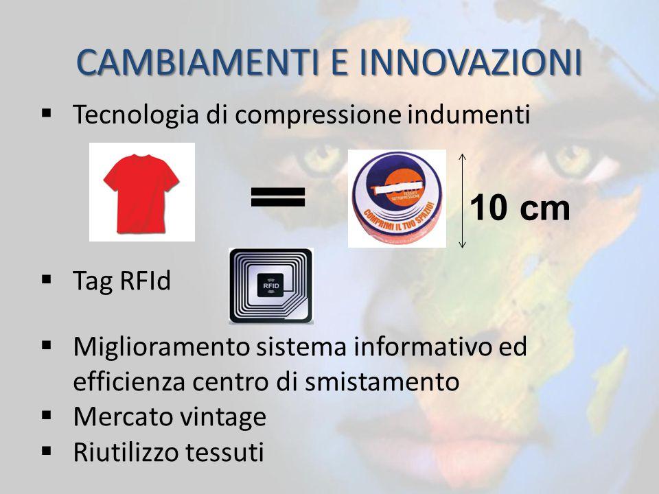 CAMBIAMENTI E INNOVAZIONI 10 cm  Tecnologia di compressione indumenti  Tag RFId  Miglioramento sistema informativo ed efficienza centro di smistame