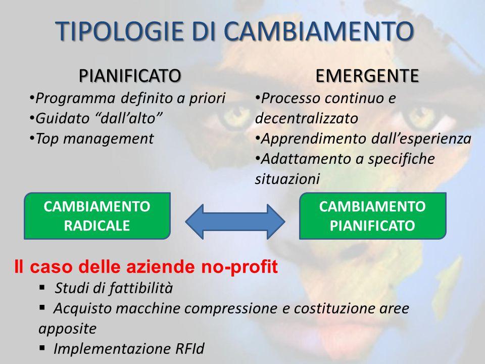 """PIANIFICATO Programma definito a priori Guidato """"dall'alto"""" Top managementEMERGENTE Processo continuo e decentralizzato Apprendimento dall'esperienza"""
