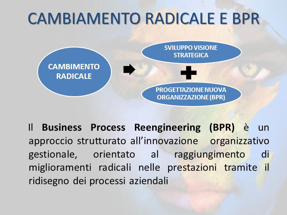 Il Business Process Reengineering (BPR) è un approccio strutturato all'innovazione organizzativo gestionale, orientato al raggiungimento di migliorame
