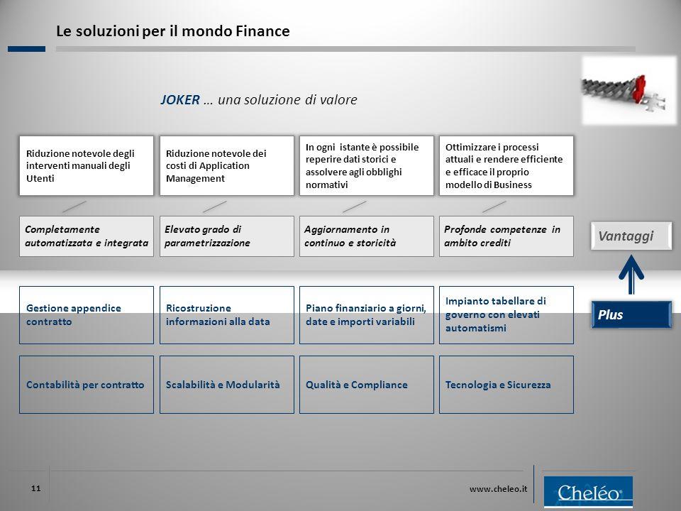 www.cheleo.it 11 JOKER … una soluzione di valore Completamente automatizzata e integrata Gestione appendice contratto Elevato grado di parametrizzazio