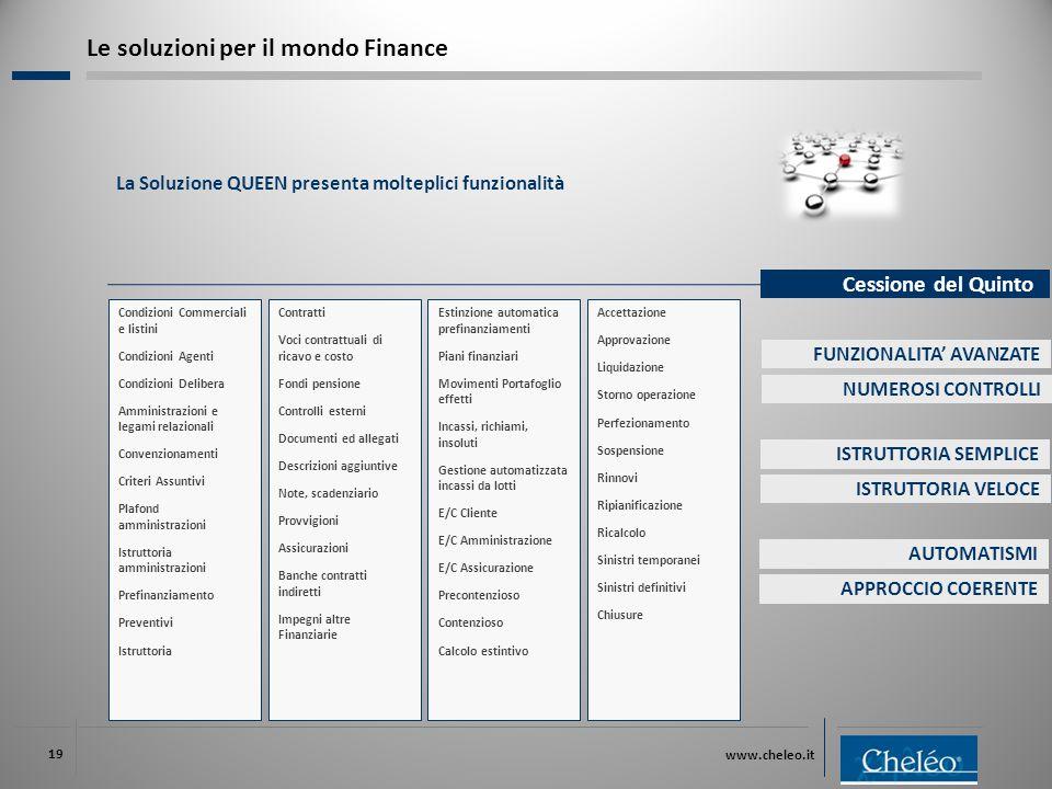 www.cheleo.it 19 La Soluzione QUEEN presenta molteplici funzionalità Cessione del Quinto Le soluzioni per il mondo Finance Condizioni Commerciali e li