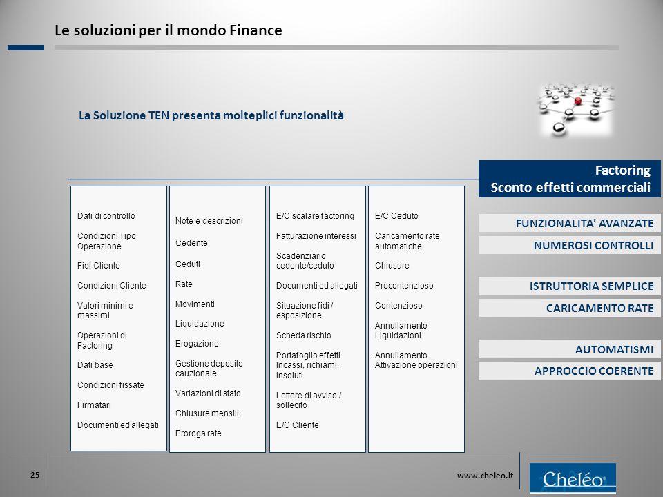 www.cheleo.it 25 La Soluzione TEN presenta molteplici funzionalità Le soluzioni per il mondo Finance Dati di controllo Condizioni Tipo Operazione Fidi