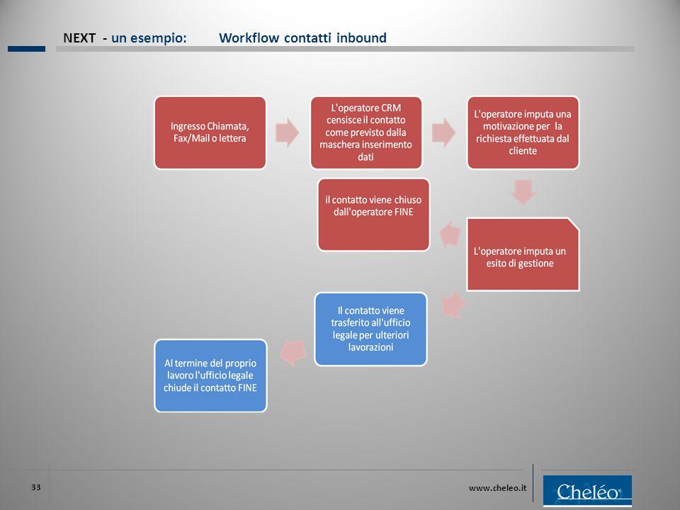 www.cheleo.it 33 NEXT - un esempio: Workflow contatti inbound