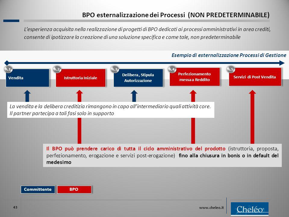 www.cheleo.it 43 BPO esternalizzazione dei Processi (NON PREDETERMINABILE) Esempio di esternalizzazione Processi di Gestione BPO Committente L'esperie
