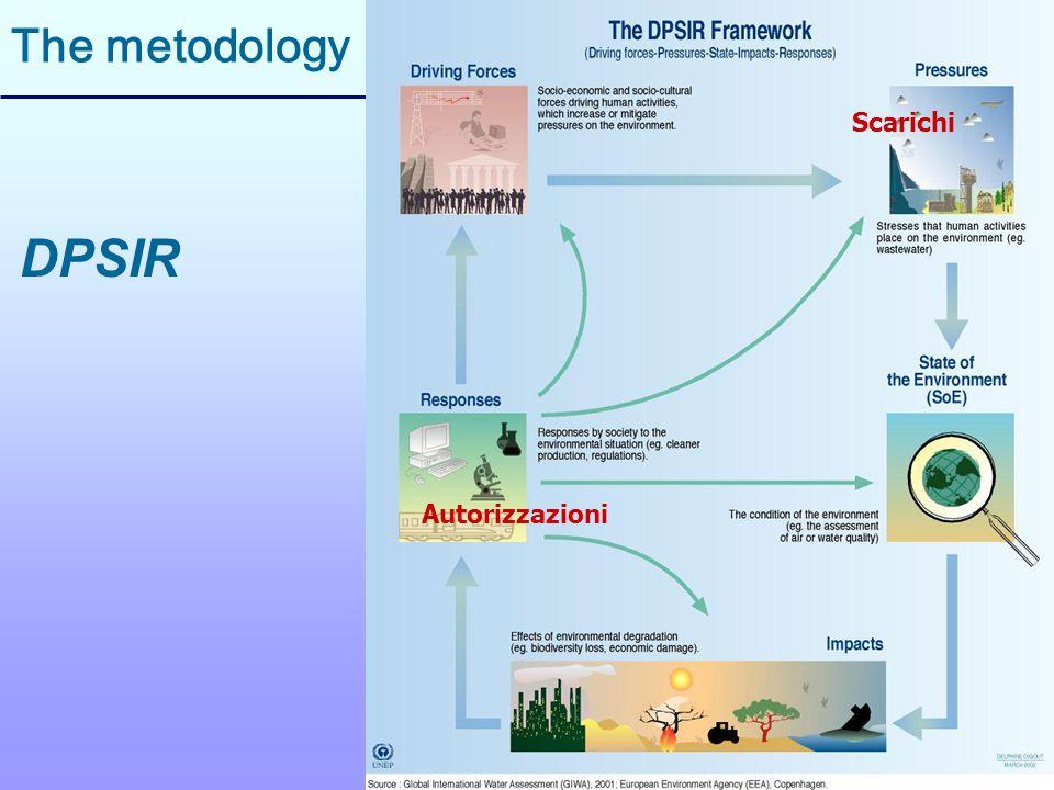 DPSIR Scarichi Autorizzazioni The metodology