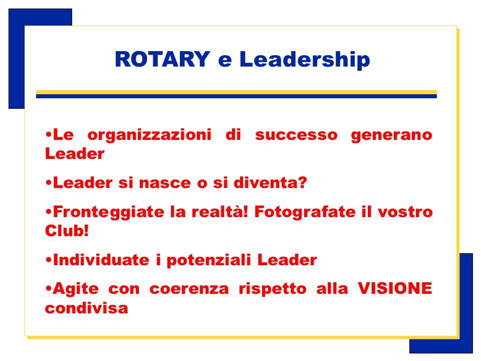Carlo Michelotti, Gov.Distr.1980 (1996/97) Le organizzazioni di successo generano Leader Leader si nasce o si diventa.