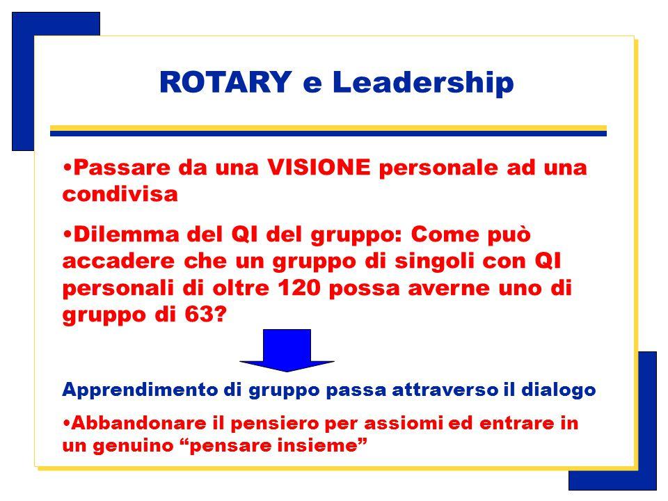 Carlo Michelotti, Gov.Distr.1980 (1996/97) Passare da una VISIONE personale ad una condivisa Dilemma del QI del gruppo: Come può accadere che un gruppo di singoli con QI personali di oltre 120 possa averne uno di gruppo di 63.