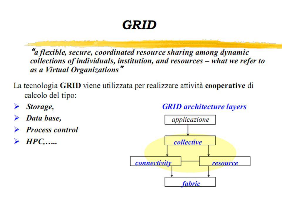 Tipi di socket I socket sono stati introdotti nel 1983 in BSD e poi sono stati ripresi da praticamente tutti gli altri sistemi operativi.