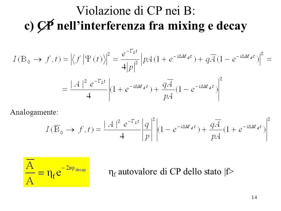 14 Violazione di CP nei B: c) CP nell'interferenza fra mixing e decay Analogamente:  f autovalore di CP dello stato |f>