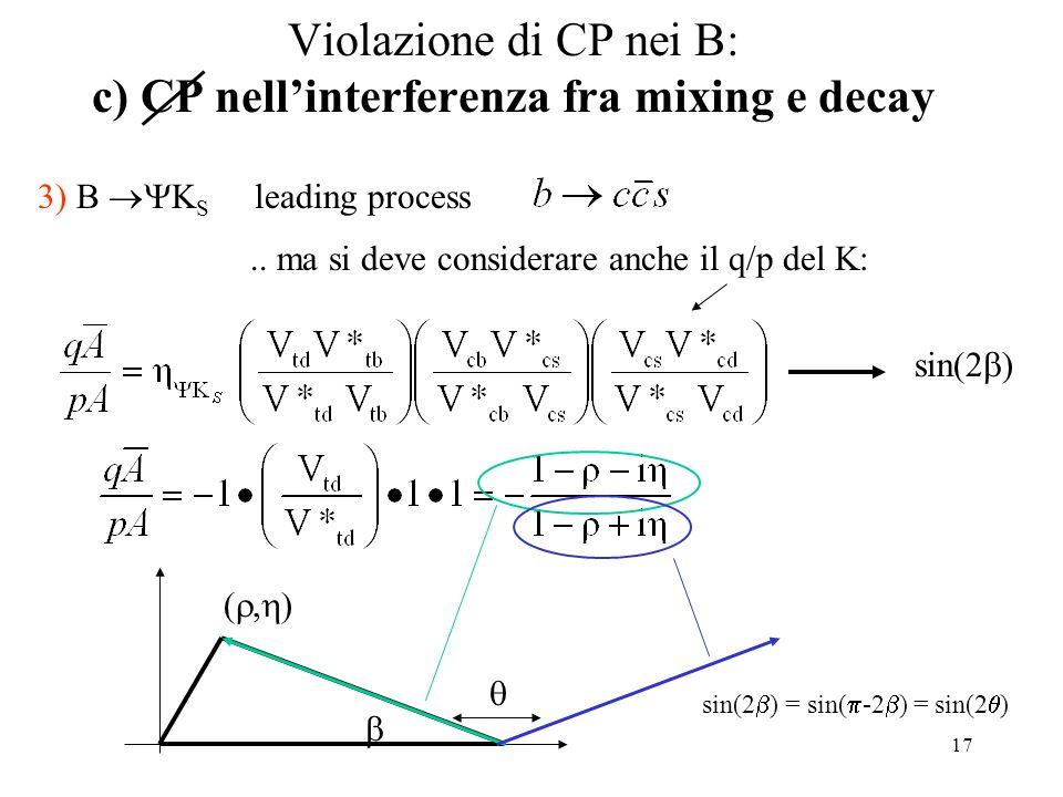 17 Violazione di CP nei B: c) CP nell'interferenza fra mixing e decay 3) B  K S leading process sin(2  )..