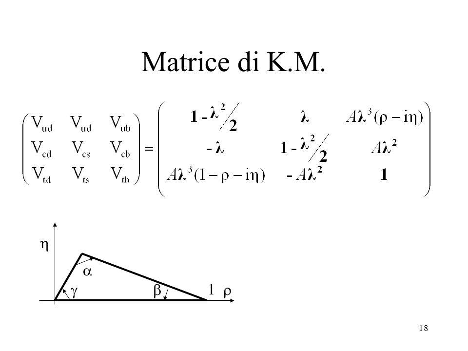 18 Matrice di K.M.   1  