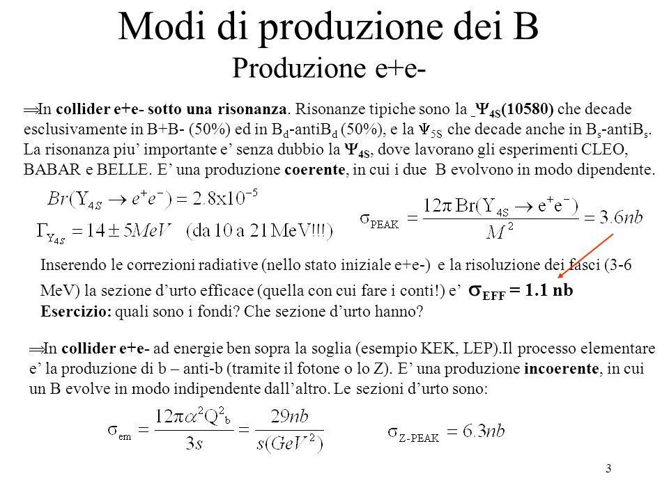 3 Modi di produzione dei B Produzione e+e-  In collider e+e- sotto una risonanza.