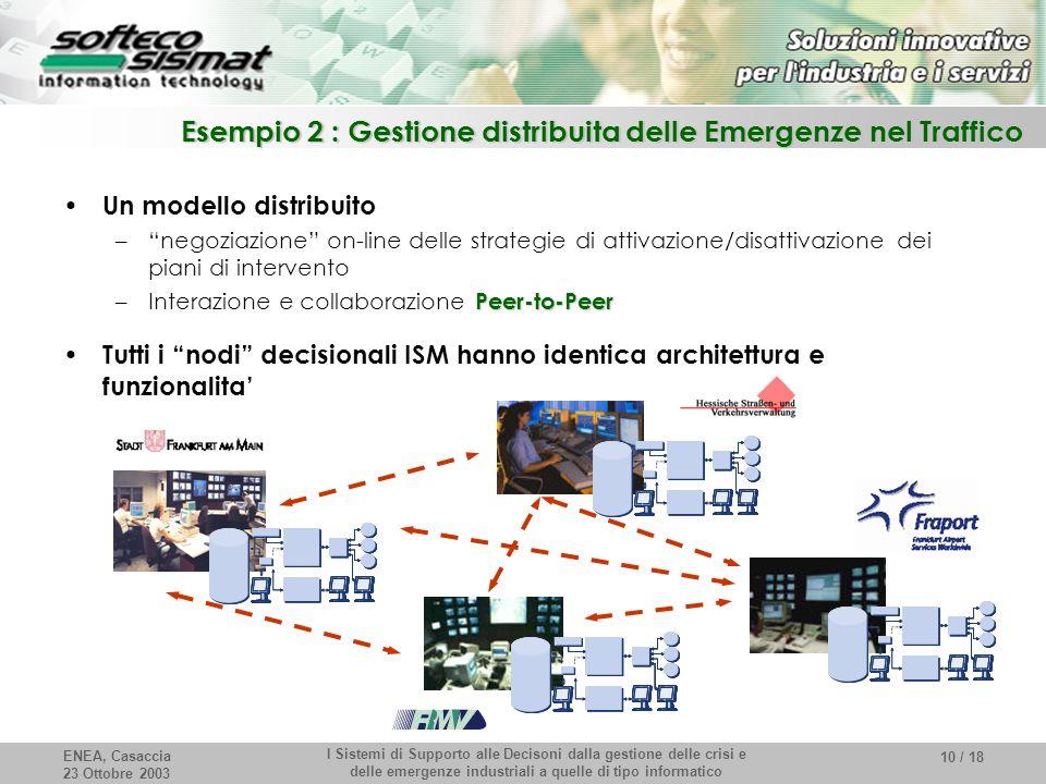 ENEA, Casaccia 23 Ottobre 2003 I Sistemi di Supporto alle Decisoni dalla gestione delle crisi e delle emergenze industriali a quelle di tipo informatico 10 / 18 Esempio 2 : Gestione distribuita delle Emergenze nel Traffico Un modello distribuito – negoziazione on-line delle strategie di attivazione/disattivazione dei piani di intervento Peer-to-Peer –Interazione e collaborazione Peer-to-Peer Tutti i nodi decisionali ISM hanno identica architettura e funzionalita'