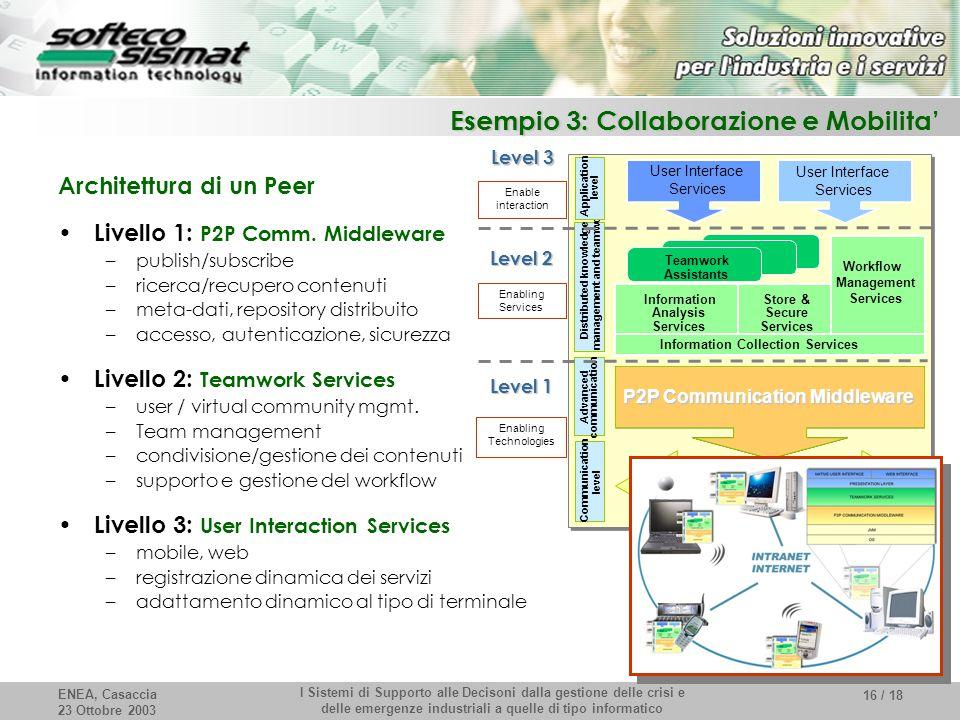 ENEA, Casaccia 23 Ottobre 2003 I Sistemi di Supporto alle Decisoni dalla gestione delle crisi e delle emergenze industriali a quelle di tipo informatico 16 / 18 Esempio 3: Collaborazione e Mobilita' Architettura di un Peer Livello 1: P2P Comm.
