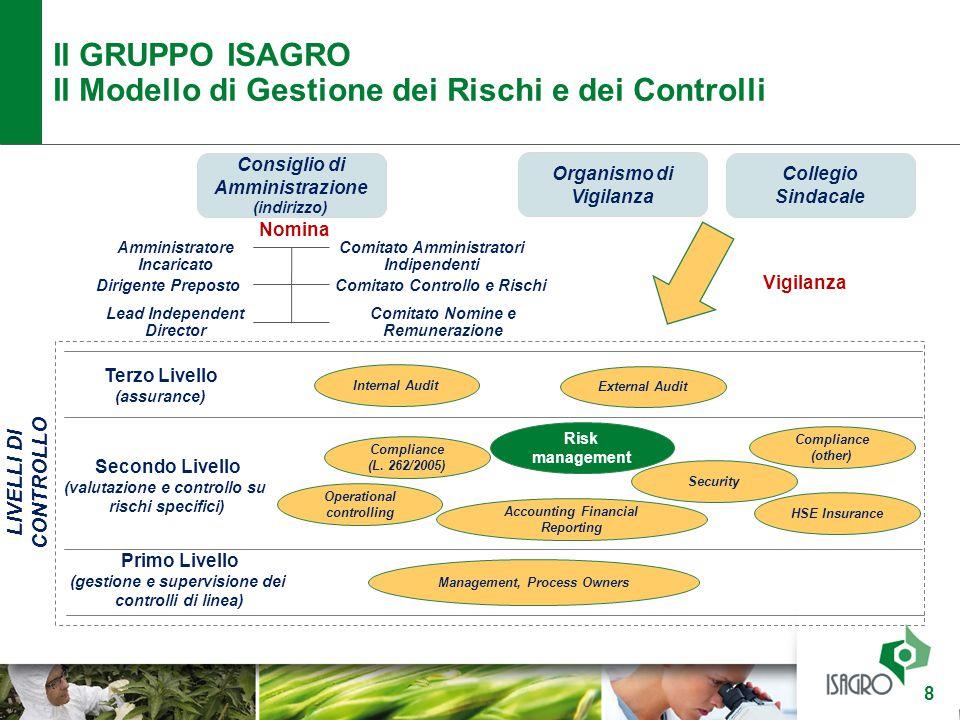 Il GRUPPO ISAGRO Il Modello di Gestione dei Rischi e dei Controlli 8 Management, Process Owners Compliance (L. 262/2005) Risk management Operational c