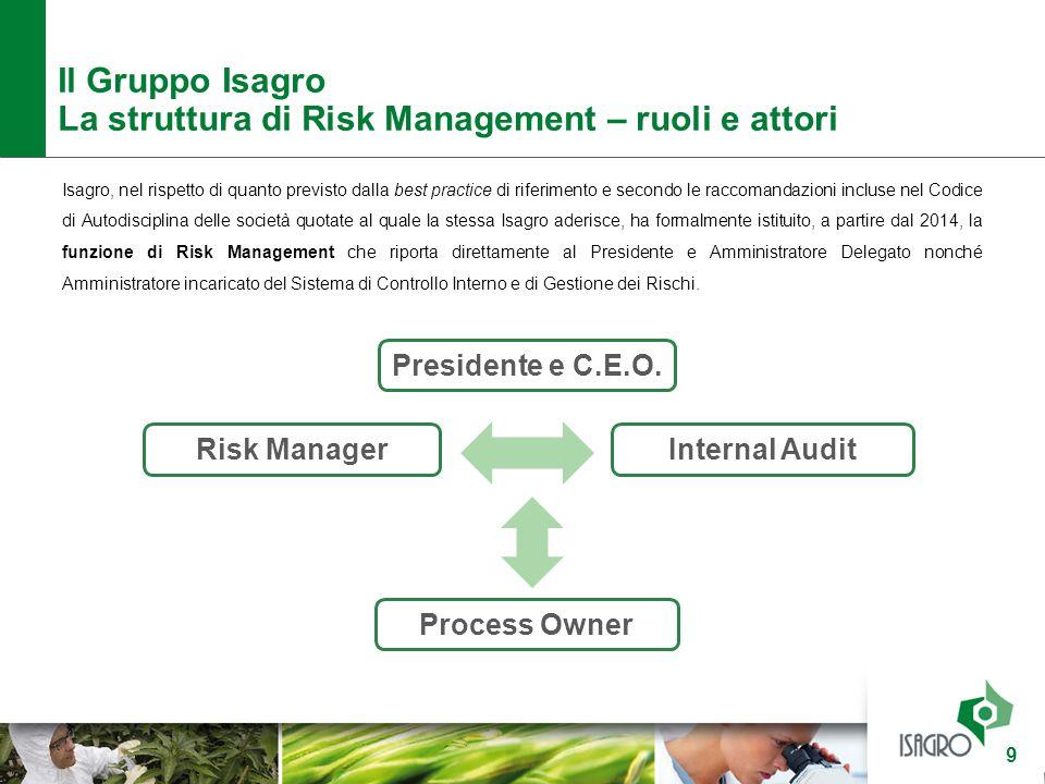 Il Gruppo Isagro La struttura di Risk Management – ruoli e attori 9 Isagro, nel rispetto di quanto previsto dalla best practice di riferimento e secon