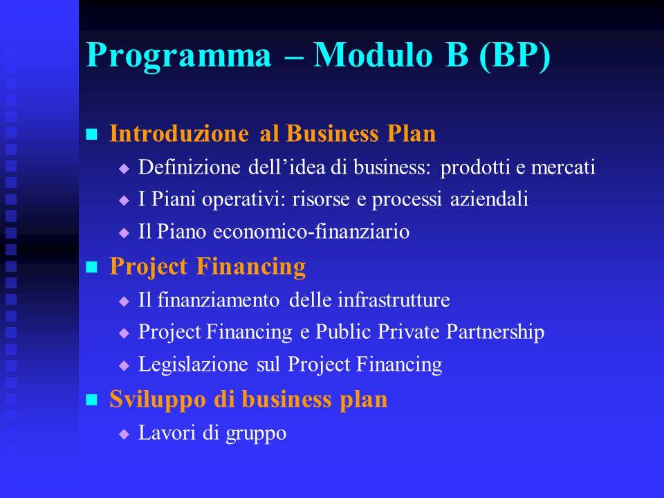Programma – Modulo B (BP) Introduzione al Business Plan   Definizione dell'idea di business: prodotti e mercati   I Piani operativi: risorse e pro