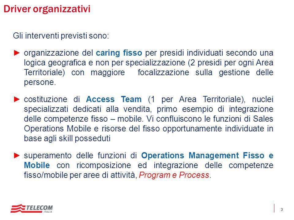 3 Gli interventi previsti sono: ►organizzazione del caring fisso per presidi individuati secondo una logica geografica e non per specializzazione (2 p