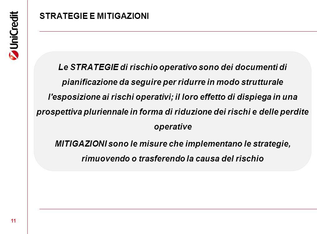 STRATEGIE E MITIGAZIONI 11 Le STRATEGIE di rischio operativo sono dei documenti di pianificazione da seguire per ridurre in modo strutturale l'esposiz