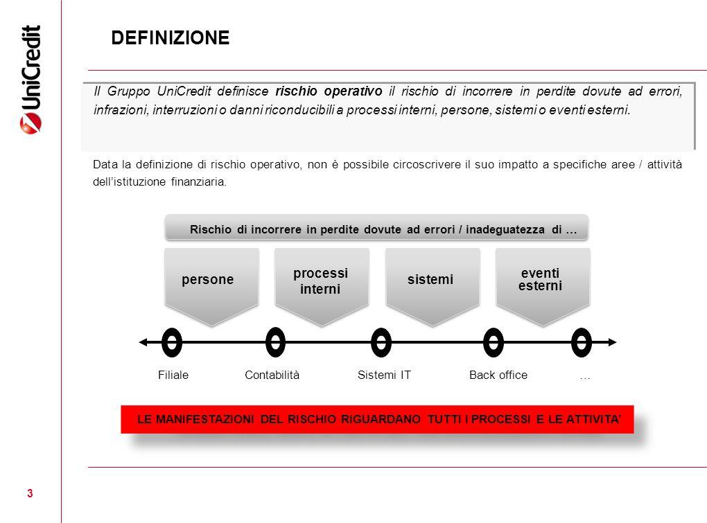 3 DEFINIZIONE Il Gruppo UniCredit definisce rischio operativo il rischio di incorrere in perdite dovute ad errori, infrazioni, interruzioni o danni ri