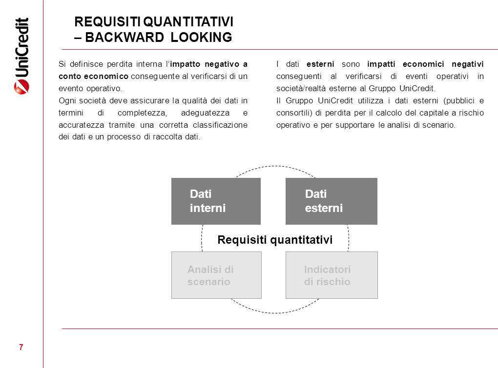 8 Rischio operativo: elementi di base Sfide: l approccio forwardlooking Governance e ciclo di budget