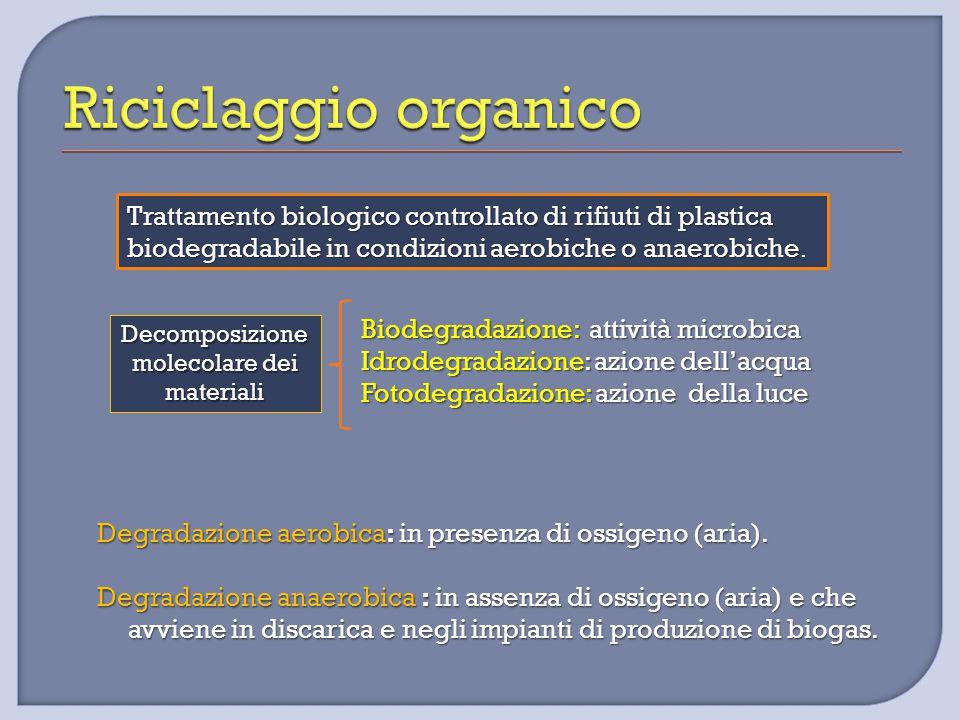 Trattamento biologico controllato di rifiuti di plastica biodegradabile in condizioni aerobiche o anaerobiche Trattamento biologico controllato di rif
