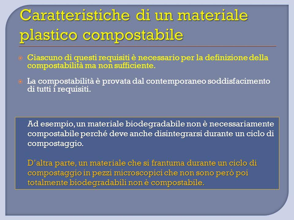  Ciascuno di questi requisiti è necessario per la definizione della compostabilità ma non sufficiente.  La compostabilità è provata dal contemporane