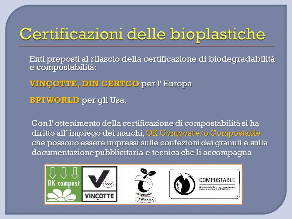 Enti preposti al rilascio della certificazione di biodegradabilità e compostabilità: VINÇOTTE, DIN CERTCO per l' Europa BPI WORLD per gli Usa. Con l'