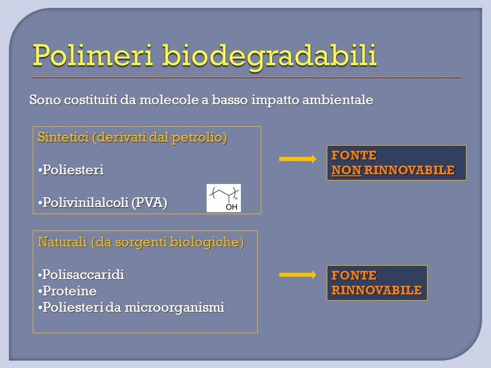 Sono costituiti da molecole a basso impatto ambientale Sintetici (derivati dal petrolio) Poliesteri Polivinilalcoli (PVA) Naturali (da sorgenti biolog