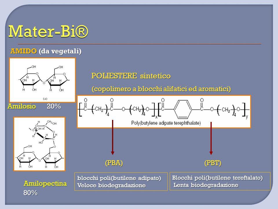 Mater-Bi® Amilosio20% 80% Amilopectina Blocchi poli(butilene tereftalato) Lenta biodegradazione Lenta biodegradazione POLIESTERE sintetico (copolimero