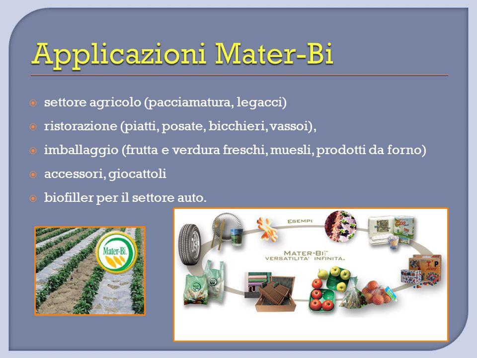  settore agricolo (pacciamatura, legacci)  ristorazione (piatti, posate, bicchieri, vassoi),  imballaggio (frutta e verdura freschi, muesli, prodot