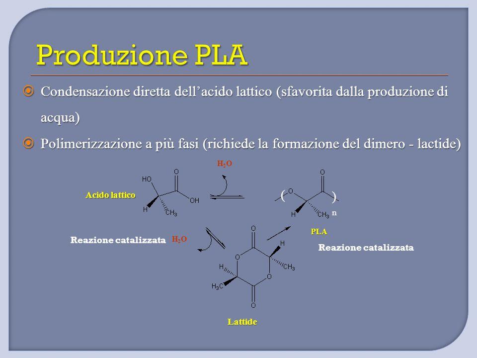  Condensazione diretta dell'acido lattico (sfavorita dalla produzione di acqua)  Polimerizzazione a più fasi (richiede la formazione del dimero - la