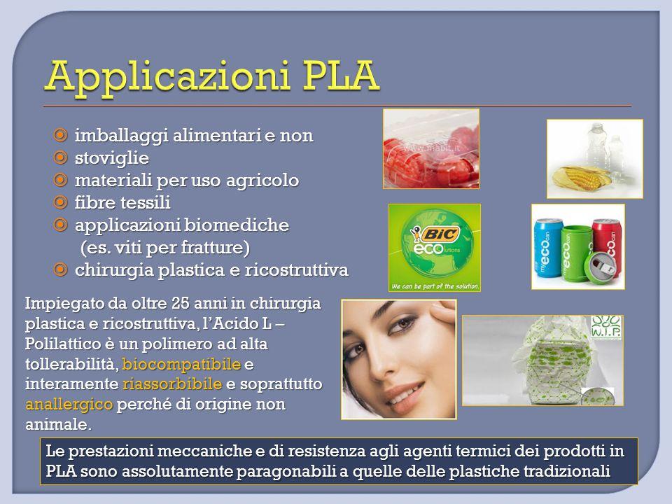  imballaggi alimentari e non  stoviglie  materiali per uso agricolo  fibre tessili  applicazioni biomediche (es. viti per fratture) (es. viti per