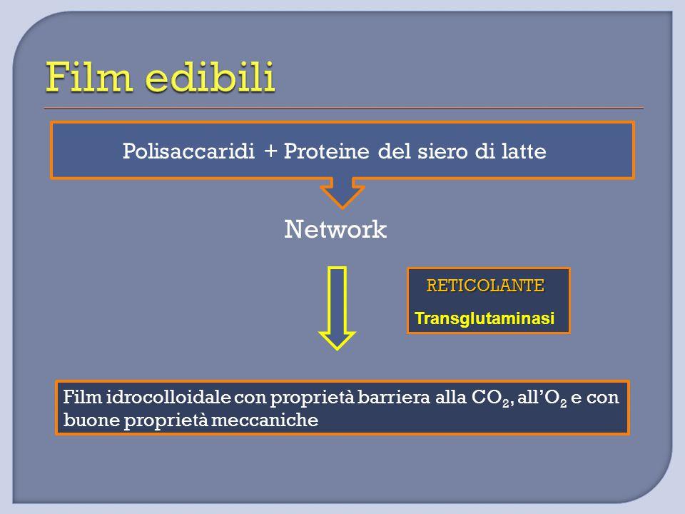 RETICOLANTE RETICOLANTE Transglutaminasi Polisaccaridi + Proteine del siero di latte Network Film idrocolloidale con proprietà barriera alla CO 2, all