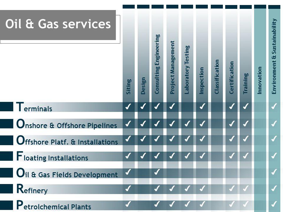 ENERGY BUSINESS ASSURANCE MARINE TRANSPORT & INFRASTR.