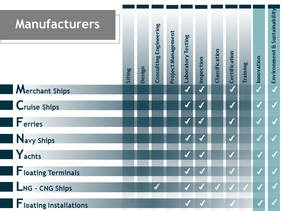 Impianti e Costruzioni Servizi Professionali Industria Metallurgica Catena della distribuzione Trasporti & Logistica Salute & Agroalimentare Produttori Amministrazioni Pubbliche BUSINESS ASSURANCE