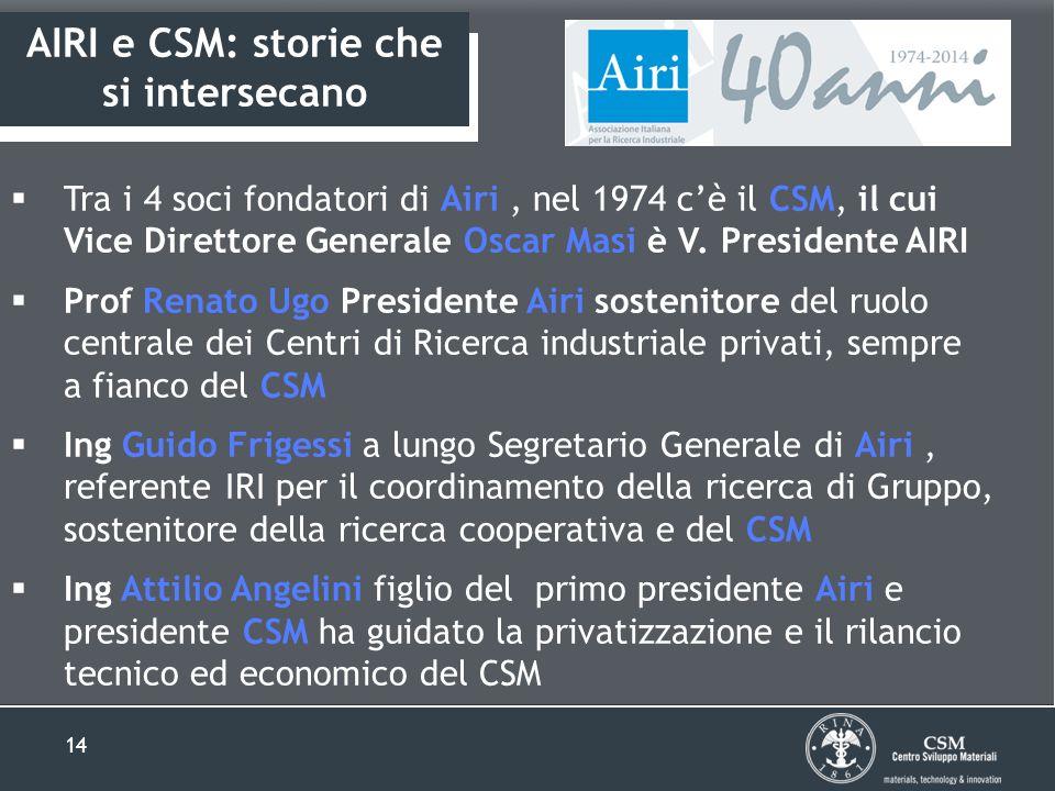 14  Tra i 4 soci fondatori di Airi, nel 1974 c'è il CSM, il cui Vice Direttore Generale Oscar Masi è V.