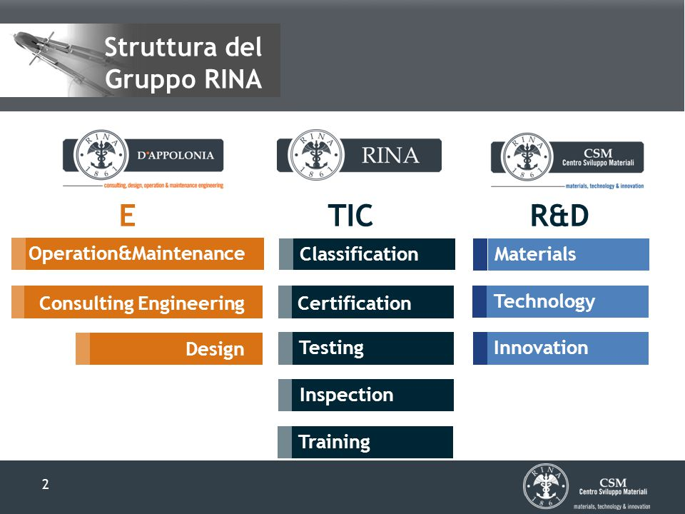 13 CSM Competenze e Servizi Structural integrity and reliability of components and systems operating in critical conditions  Development and qualification of critical components Environmental technologies for by-products industrial valorization and energy recovery Product and process simulation, automation and process control Combustion technologies 2/2 Surface engineering and coating technologies