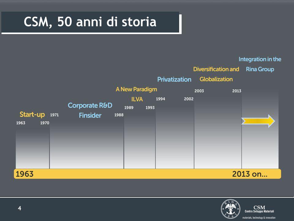 4 CSM, 50 anni di storia