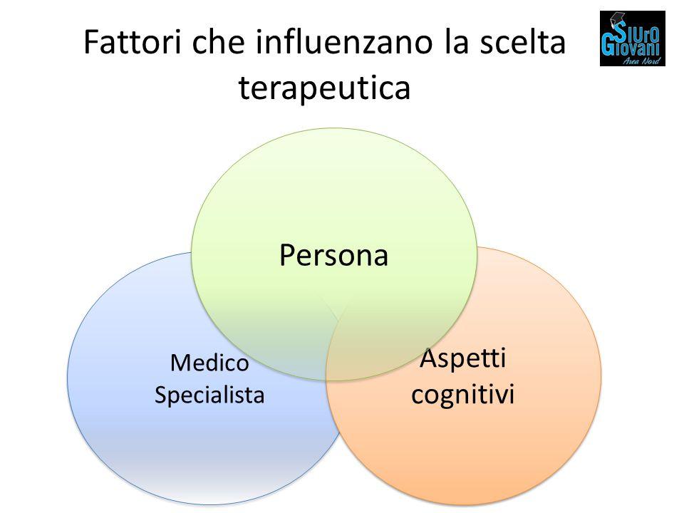 Fattori che influenzano la scelta terapeutica Medico Specialista Aspetti cognitivi Persona