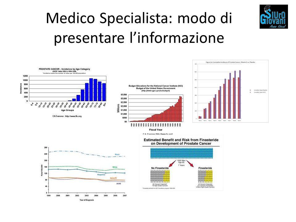 Medico Specialista: modo di presentare l'informazione