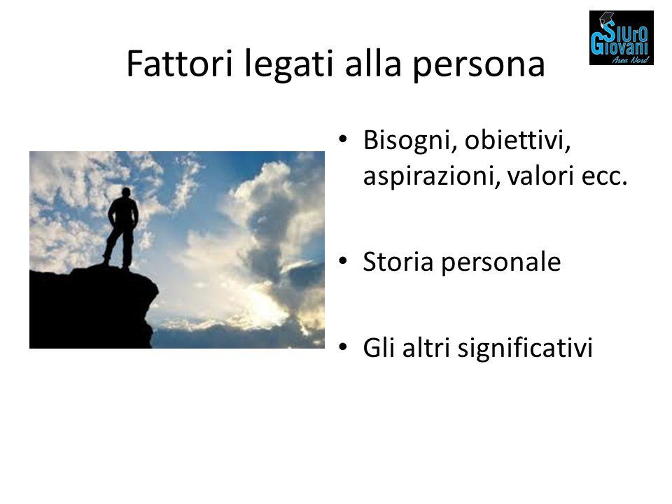Fattori legati alla persona Bisogni, obiettivi, aspirazioni, valori ecc.