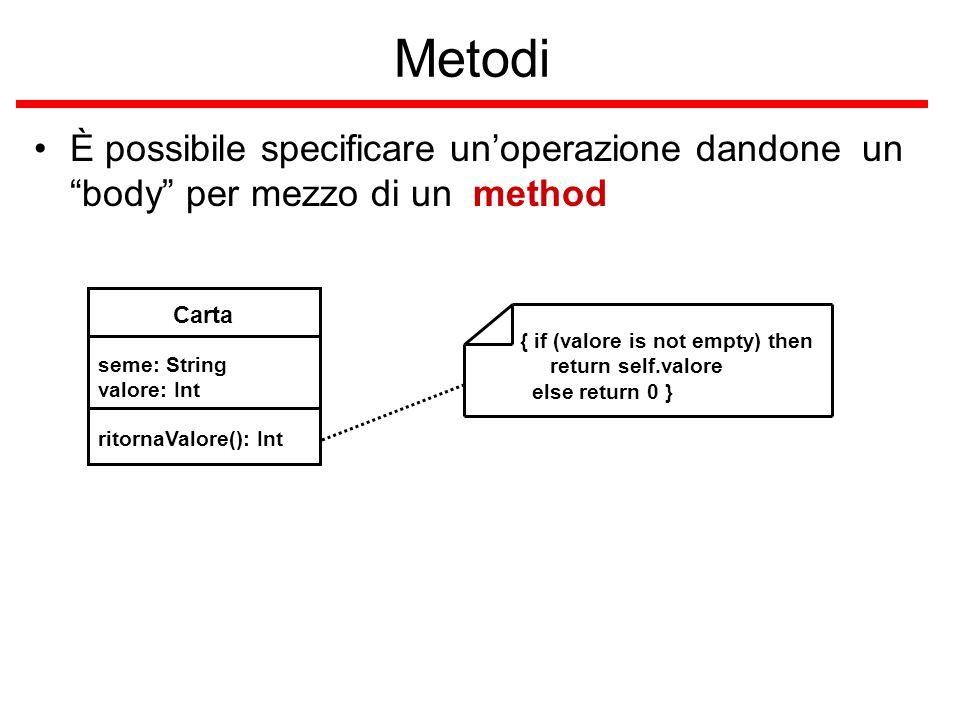"""Metodi È possibile specificare un'operazione dandone un """"body"""" per mezzo di un method Carta seme: String valore: Int ritornaValore(): Int { if (valore"""