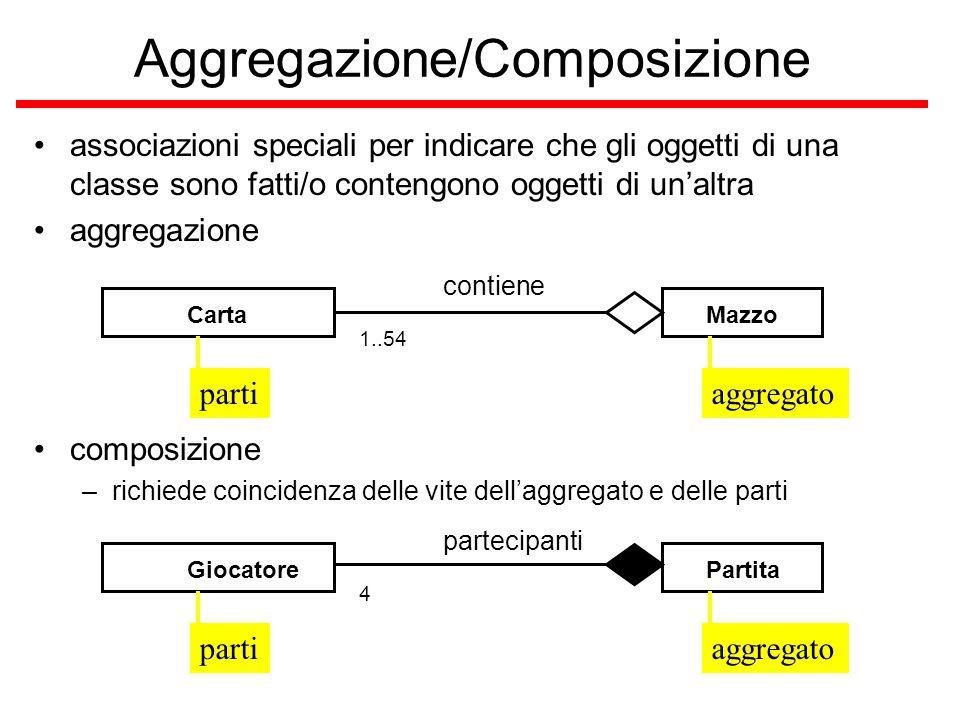 Aggregazione/Composizione associazioni speciali per indicare che gli oggetti di una classe sono fatti/o contengono oggetti di un'altra aggregazione Ca