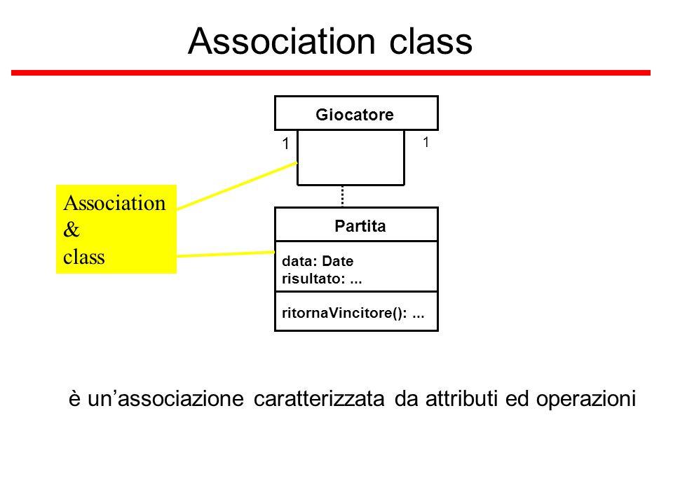 Association class Giocatore 1 Partita data: Date risultato:... ritornaVincitore():... 1 Association & class è un'associazione caratterizzata da attrib