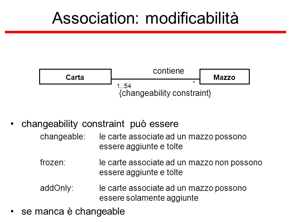 Association: modificabilità CartaMazzo contiene * 1..54 {changeability constraint} changeability constraint può essere changeable: le carte associate